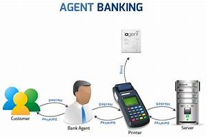 Will Agency Banking Be The Required Shot In The Arm For