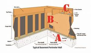 Earthquake Proofing Retrofit Basics
