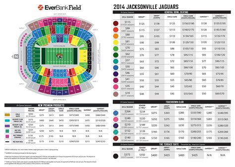 Jaguars Season Tickets by How Nfl Season Ticket Prices Compare To The Premier League