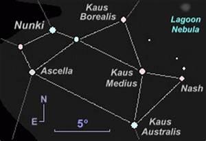 Find Sagittarius in the Night Sky