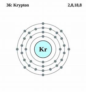 File Electron Shell 036 Krypton Svg
