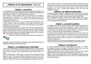 rsum de antigone tout les chapitre calam 233 o cycle 3 litt 233 rature et la chocolaterie r 233 sum 233