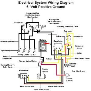 Ford Tractor Wiring Diagram Series