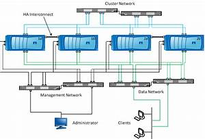 Dish Network Switches Diagram