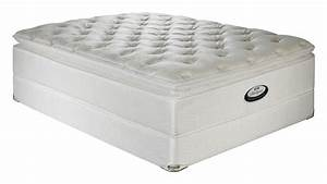 memory foam or latex which mattress is better With are foam mattresses better