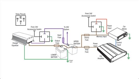 Vehicle Inverter Wiring Diagram by 12v Power For Stereo In 24v Vehicle Redarc Electronics