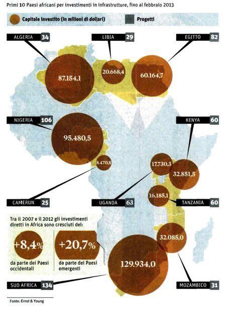Africana Di Sviluppo by Istituito Il Fondo Africa50 Per Gli Investimenti Privati