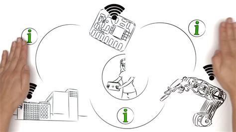 industrie 4 0 digitalisierung digitalente digitalisierung und industrie 4 0 erkl 228 rt