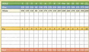 Custom Card Template » Golf Score Cards Template - Free ...