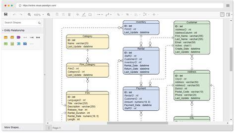 Er Diagram Maker Free by Erd Tool