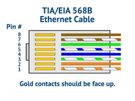 catv training institute rj45 wiring color codes