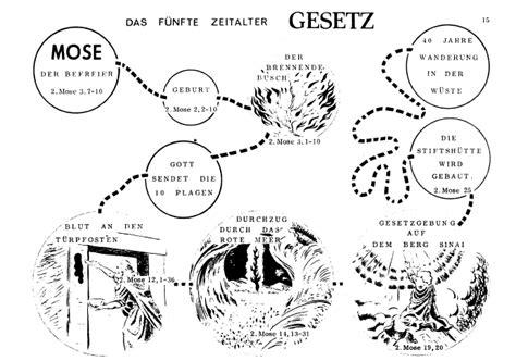 Kleurplaat Richteren 14 by Bibelstudie Suche Nach Wahrheit Seite 15