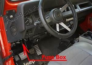 Fuse Box Diagram Jeep Wrangler  Yj  1987