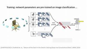 Multi-view Convolutional Neural Networks for 3D Shape ...