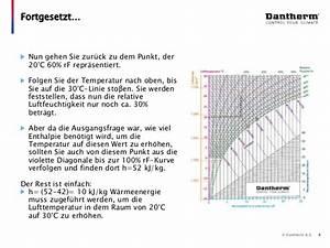 Enthalpie Berechnen : dantherm auswahlhilfe 2 4 der gebrauch des h x diagrammes ~ Themetempest.com Abrechnung