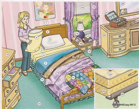 The Bedroom Place by Dictionary For Free Picture Dictionary For