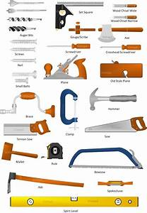 Best 25+ Hand tools ideas on Pinterest Woodworking hand