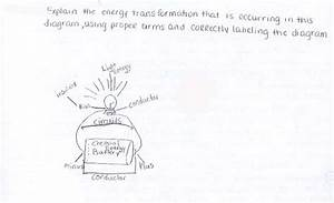 Energy Transformation Examples From Student Notebooks  For