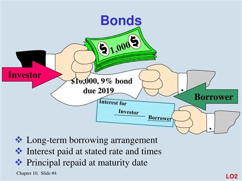 PPT - Ch.10 Long-Term Liabilities PowerPoint Presentation ...