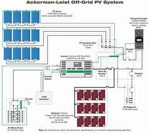 Diagram  Off Grid Solar Generator Wiring Diagram Full Version Hd Quality Wiring Diagram