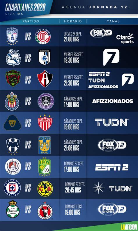 Liga MX: horario y dónde ver jornada 12 del Guardianes 2020