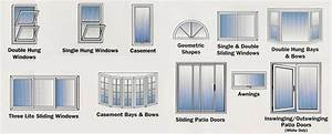 Home Window Style Diagram