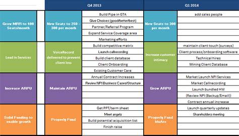 strategic plan  excel format business templates