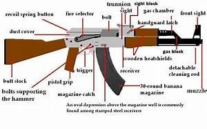 The Arsenal  Building An Assault Rifle