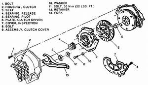 35 S10 Clutch Pedal Assembly Diagram