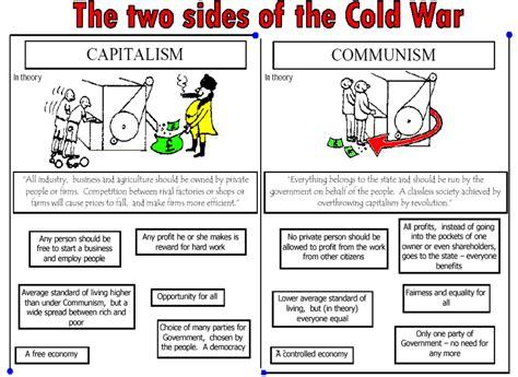 Cold War Diagram by Origins Nature Of The Cold War Suspicion Fear