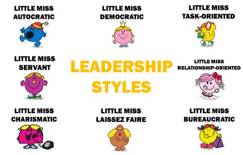 summary  leadership styles