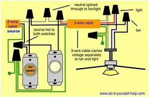 Ceiling fan with light kit wiring diagram