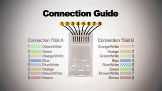cat 6 wiring diagram cat6 cable wiring diagram poe ignments cable free