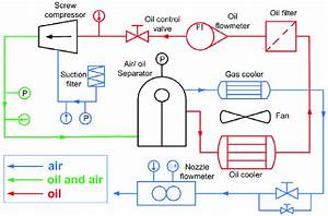 Schematic Drawing Of The Compressor Test System  Schematic