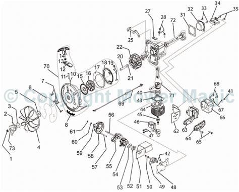 Diagram Of Stihl Tiller Engine by Stihl Bg86 Parts Diagram Downloaddescargar