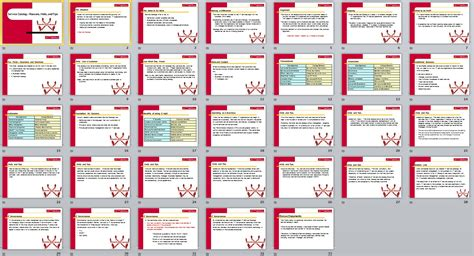 Service Catalog Process Kit  Third Edition