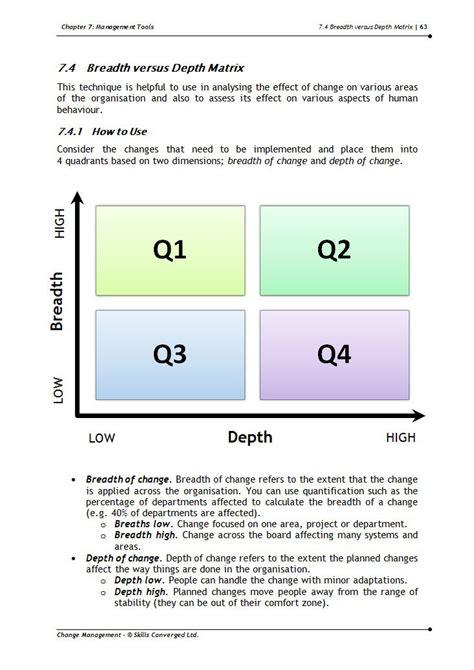 change management training  materials skills converged