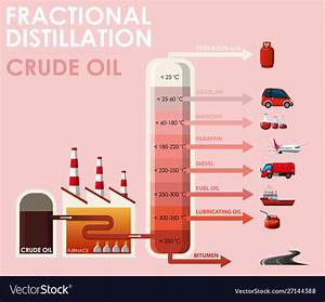 Diagram Showing Fractional Distillation Crude Oil Vector Image