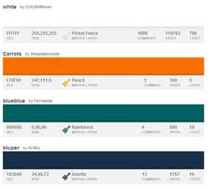 Miami Dolphins Paint Colors