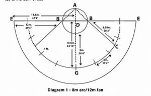 Field Markings And Diagrams