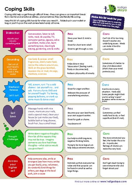 All Worksheets » Free Printable Coping Skills Worksheets  Printable Worksheets Guide For
