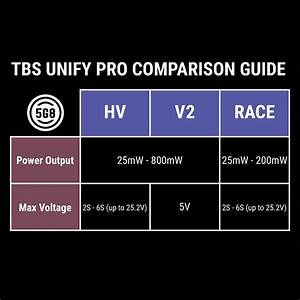 Tbs Unify V2 What About This Fpv