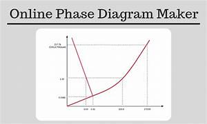 3 Online Phase Diagram Maker Websites Free