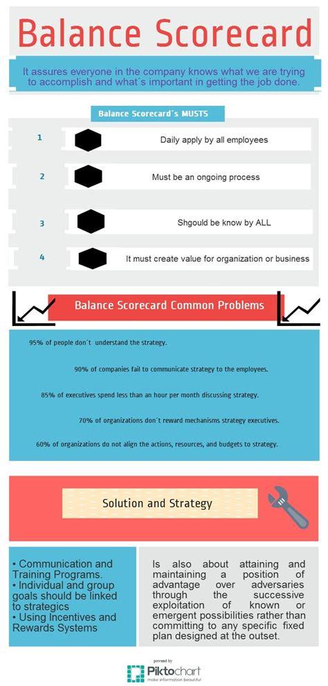 balance scorecard change management business dashboard