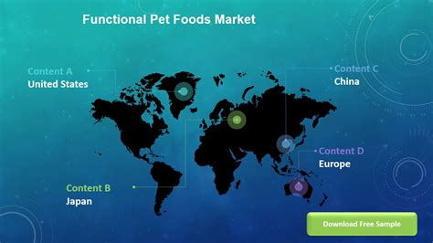 COVID 19 Impact on Global Functional Pet Foods Market ...