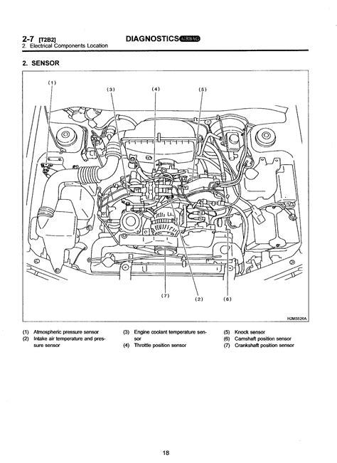 Subaru Forester Engine Diagram Cars Review