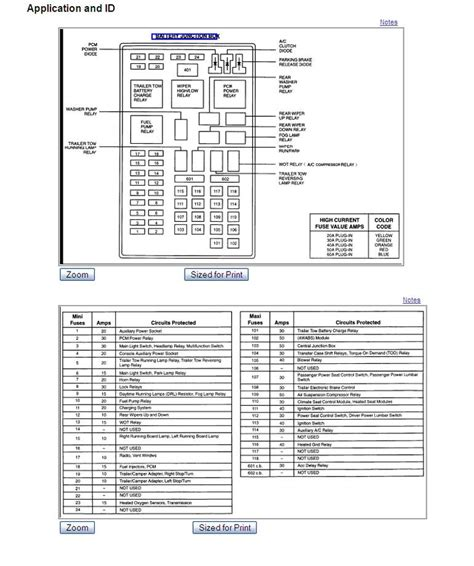 1998 ford expedition eddie bauer fuse box diagram html