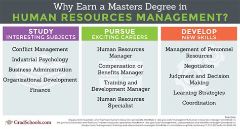 Online Masters In Human Resources  Hr Management Online. Movie Character Signs. Backlit Signs Of Stroke. University Student Symptom Signs Of Stroke. Theme Party Signs Of Stroke. Depression Anxiety Signs. Sacred Signs Of Stroke. Physician Signs. Worksheets Signs