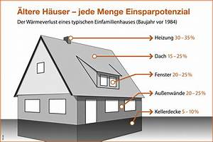 Energiebedarf Berechnen Haus : bundesverband proholzfenster e v dez 2007 rote karte f r energiefresser ~ Themetempest.com Abrechnung