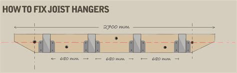 Floor Joist Hangers Sizes by Ledger Board Hangers Pictures To Pin On Pinsdaddy